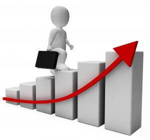 induló vállalkozás kockázatértékelés